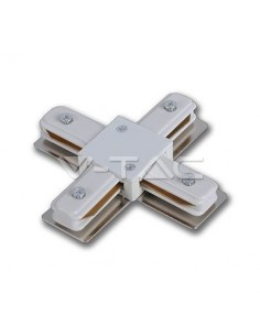 LedOne 2X Sina Lumina Connector Alb Megazin Online Pret Ieftin
